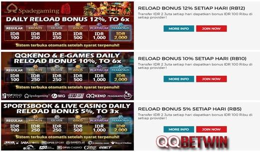 QQBetwin Situs Bonus Promosi Terbesar Deposit 1 Juta Bonus 2 Juta